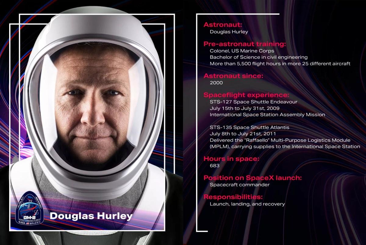 Перші астронавти SpaceX: хто вони. Розповідаємо про запуск Crew Dragon