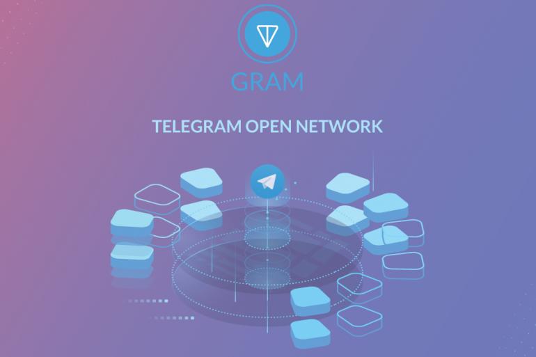 Telegram виплатив інвесторам Telegram Open Network $1,2 млрд