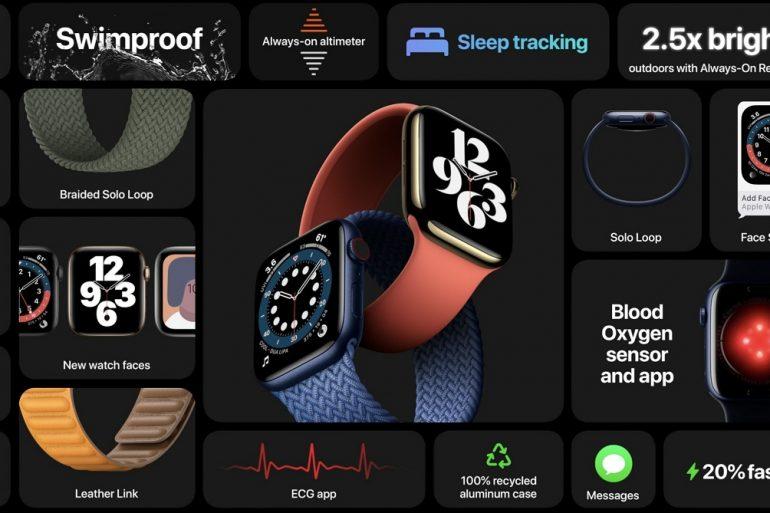 Apple Watch Series 6 оснастили чіпом U1. Для чого він потрібен?