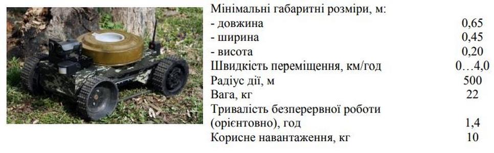 Українські інженери представили бойових роботів для ЗСУ: «Борсук», «Кесентай» та «Пластун»