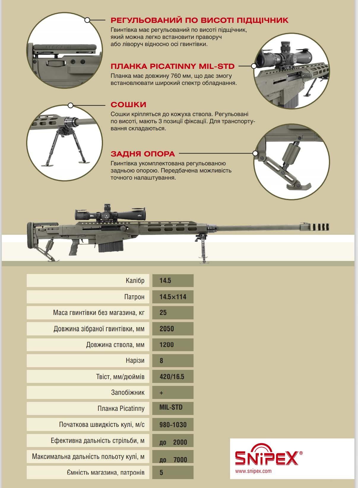 В Україні тестують гвинтівку Monomakh, яка стріляє на 2 кілометри. Фото