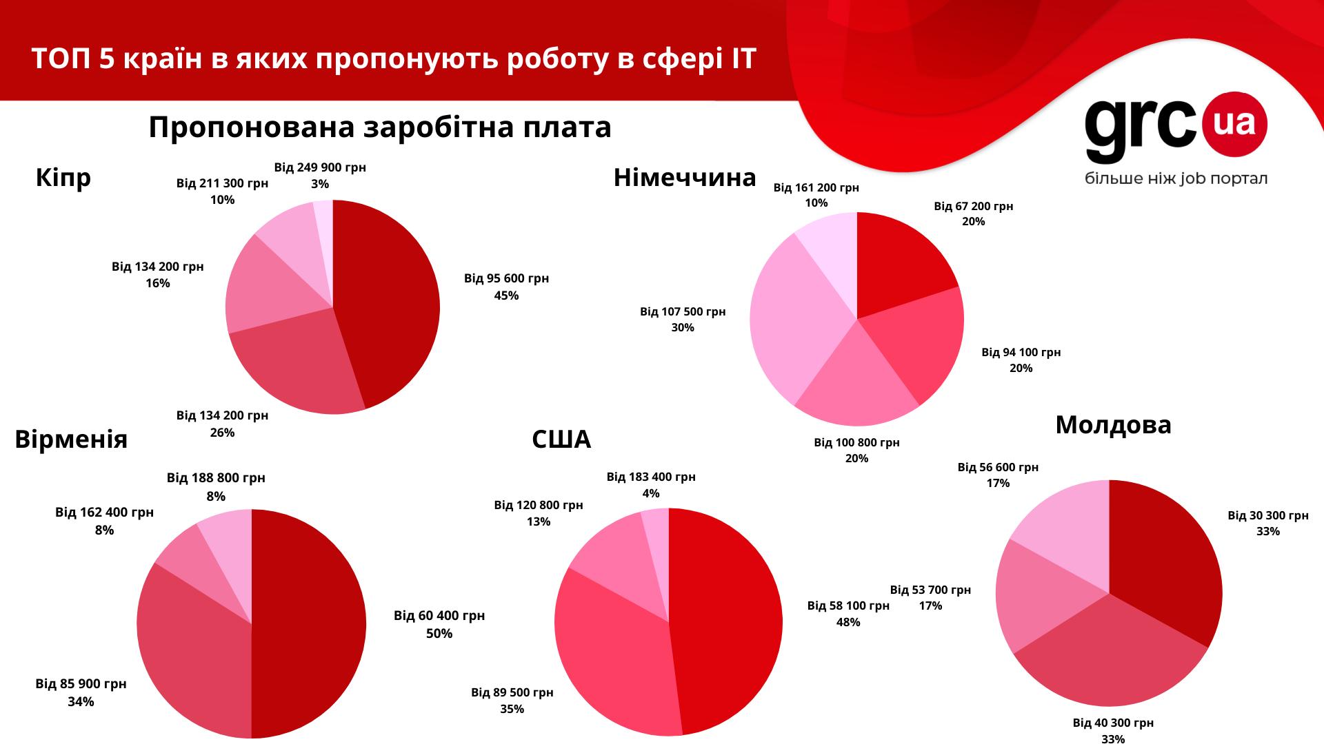 Названо 5 країн, які найчастіше переманюють українських ІТ-фахівців
