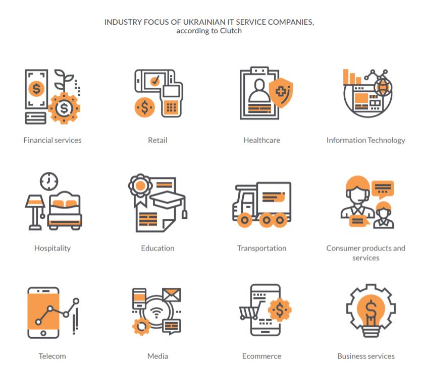 IT-послуги — третій за обсягом сектор експортних послуг України. Як зберегти це зростання?